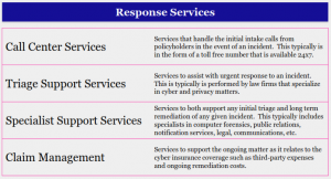 Response Services