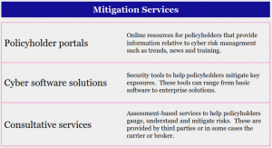Mitigation Services
